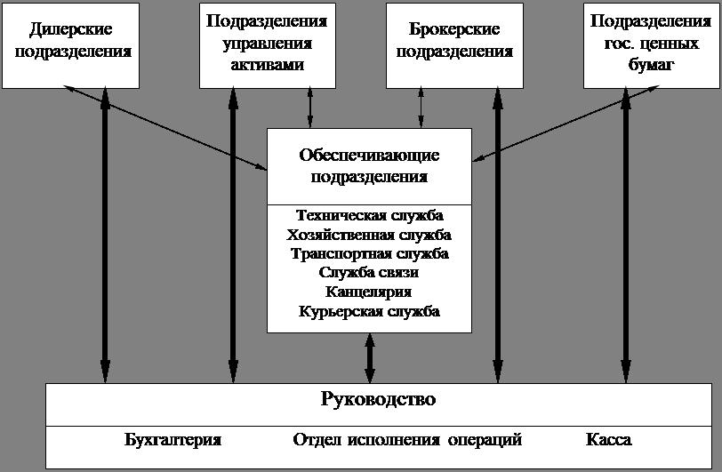 Синхронизация информационных и производственных потоков