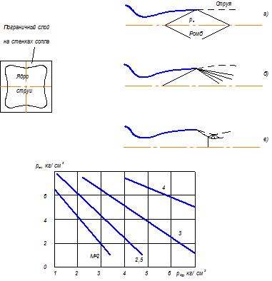 Описание экспериментальных стендов СВС-2 и Т-131Б для моделирования условий полета