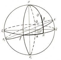 Основные понятия космической геодезии и астрономии