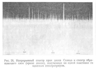 Целевые наблюдения солнечных затмений (ХVIII-XXI века)