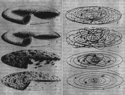 Происхождение Солнечной системы планетная космогония