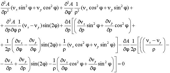 Влияние магнитного поля
