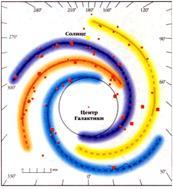 Типы Галактик. Наша Галактика - Млечный Путь
