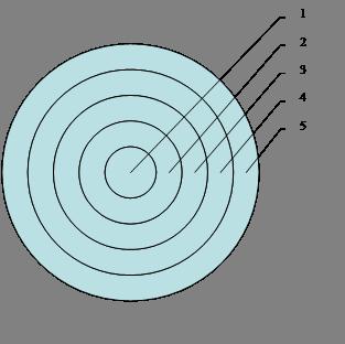 Походження Сонячної системи 2 2